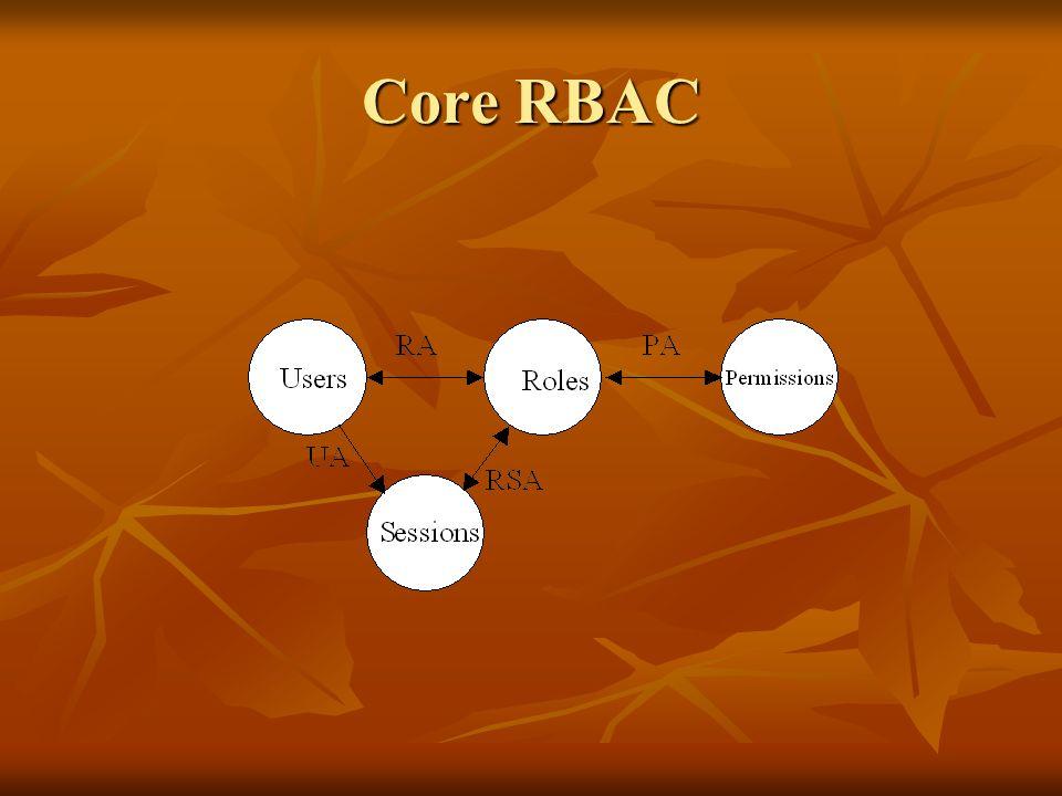 Core RBAC