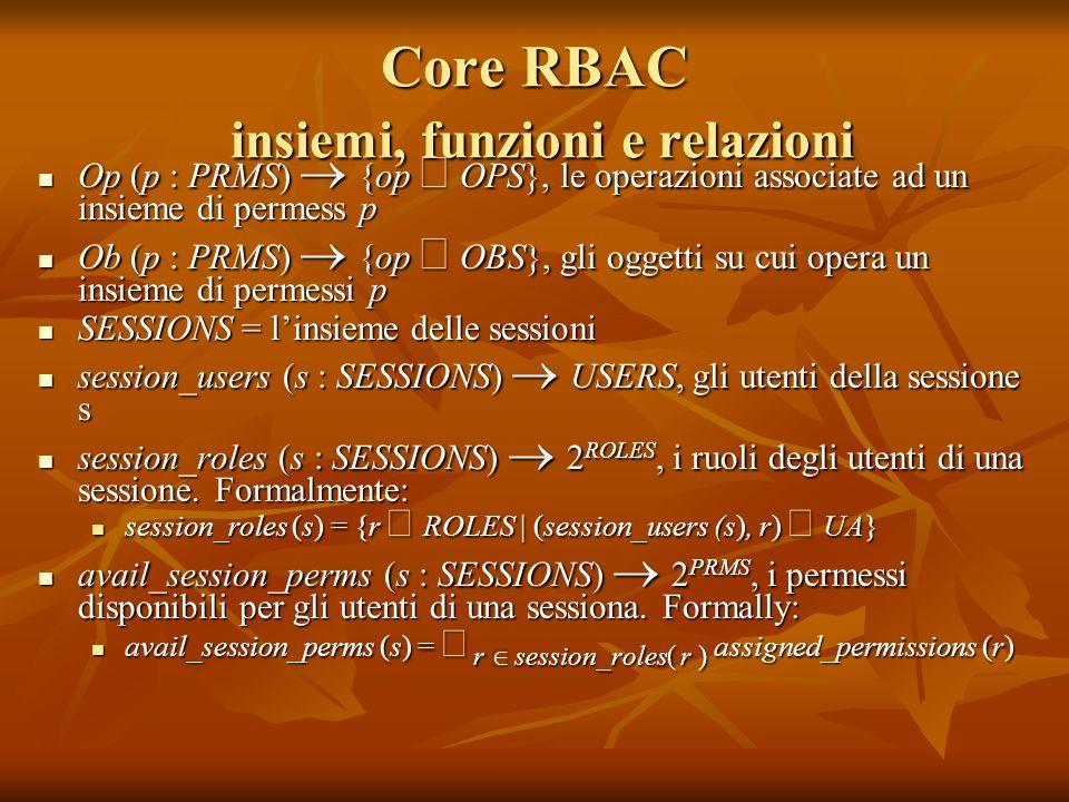 Core RBAC insiemi, funzioni e relazioni Op (p : PRMS) {op OPS}, le operazioni associate ad un insieme di permess p Op (p : PRMS) {op OPS}, le operazio