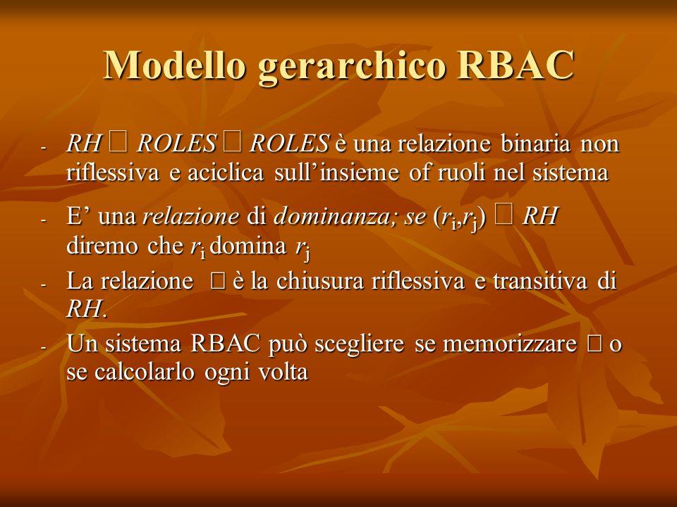 Modello gerarchico RBAC - RH ROLES ROLES è una relazione binaria non riflessiva e aciclica sullinsieme of ruoli nel sistema - E una relazione di domin