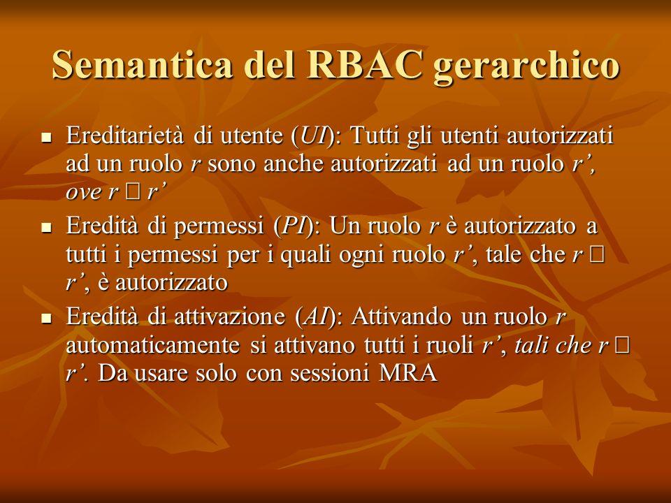 Semantica del RBAC gerarchico Ereditarietà di utente (UI): Tutti gli utenti autorizzati ad un ruolo r sono anche autorizzati ad un ruolo r, ove r r Er