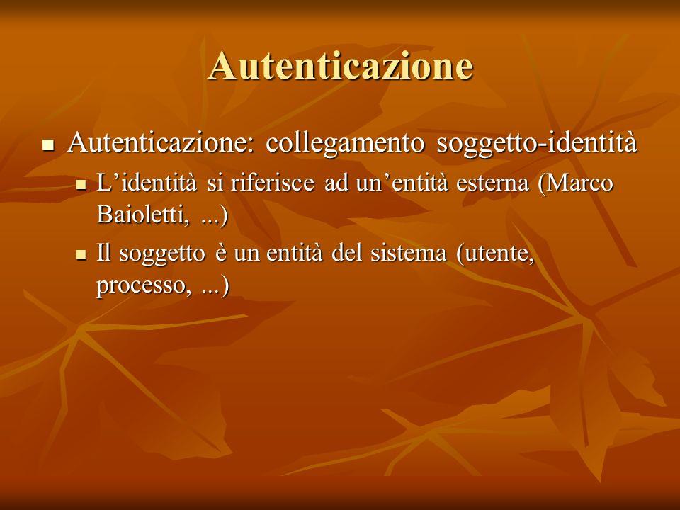 Autenticazione Autenticazione: collegamento soggetto-identità Autenticazione: collegamento soggetto-identità Lidentità si riferisce ad unentità estern