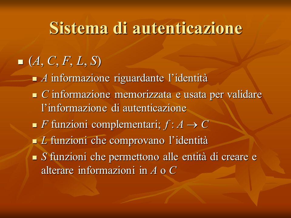 Sistema di autenticazione (A, C, F, L, S) (A, C, F, L, S) A informazione riguardante lidentità A informazione riguardante lidentità C informazione mem