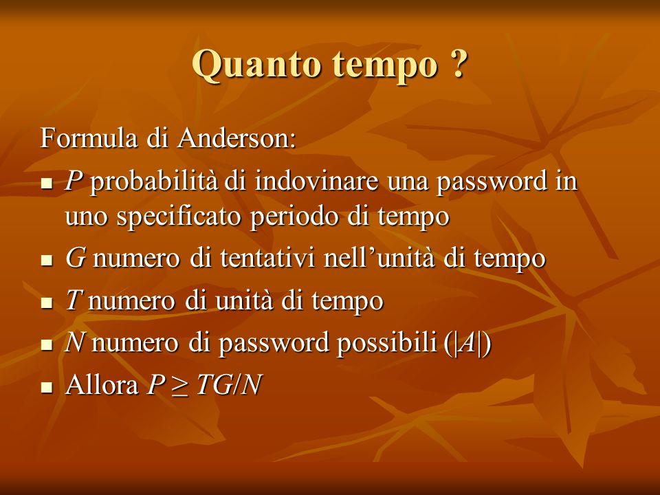 Quanto tempo ? Formula di Anderson: P probabilità di indovinare una password in uno specificato periodo di tempo P probabilità di indovinare una passw
