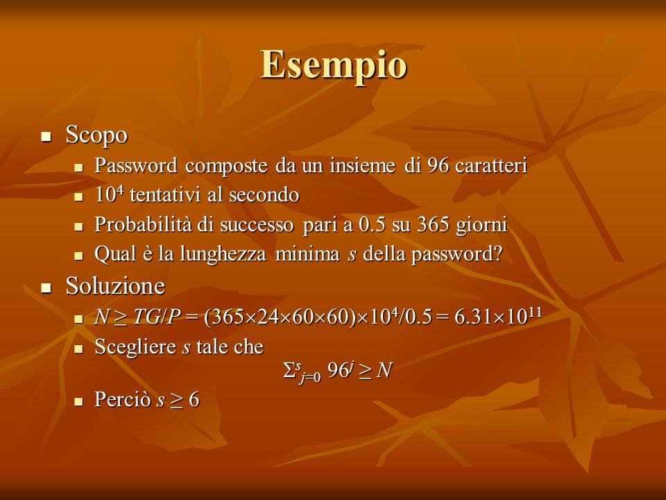 Esempio Scopo Scopo Password composte da un insieme di 96 caratteri Password composte da un insieme di 96 caratteri 10 4 tentativi al secondo 10 4 ten