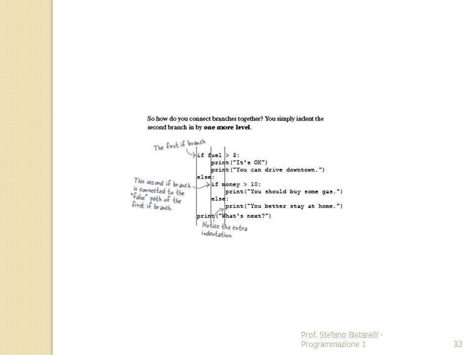 Prof. Stefano Bistarelli - Programmazione 1 33