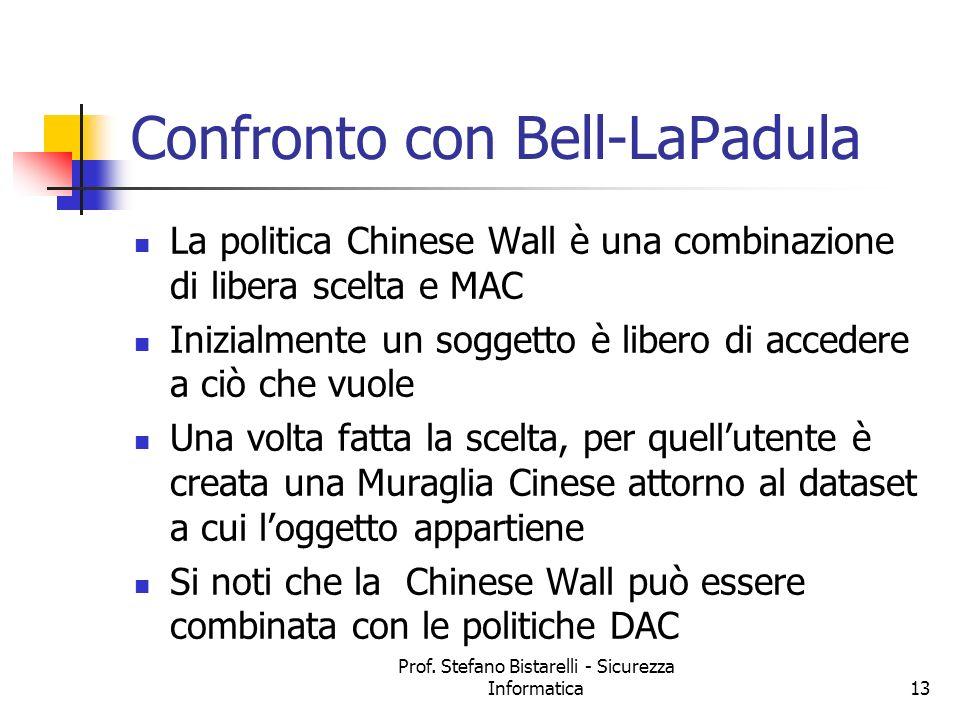 Prof. Stefano Bistarelli - Sicurezza Informatica13 Confronto con Bell-LaPadula La politica Chinese Wall è una combinazione di libera scelta e MAC Iniz