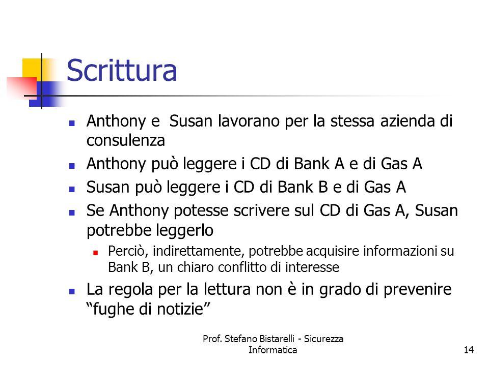 Prof. Stefano Bistarelli - Sicurezza Informatica14 Scrittura Anthony e Susan lavorano per la stessa azienda di consulenza Anthony può leggere i CD di
