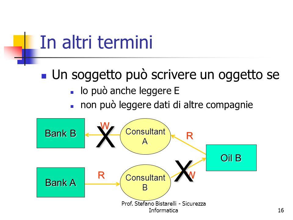 Prof. Stefano Bistarelli - Sicurezza Informatica16 In altri termini Un soggetto può scrivere un oggetto se lo può anche leggere E non può leggere dati