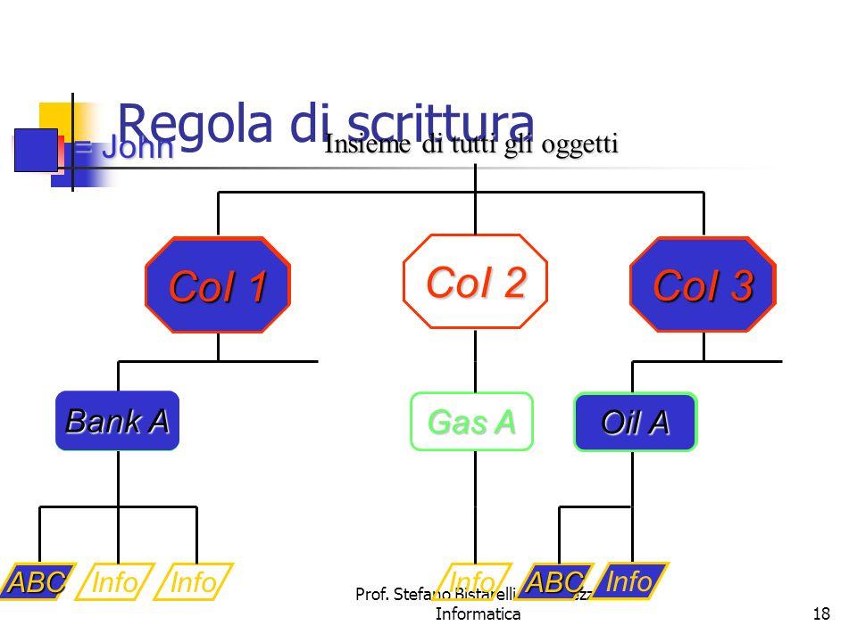 Prof. Stefano Bistarelli - Sicurezza Informatica18 Regola di scrittura Info Bank A Gas A Oil A COI 1 CoI 2 COI 3 Insieme di tutti gli oggetti = John I