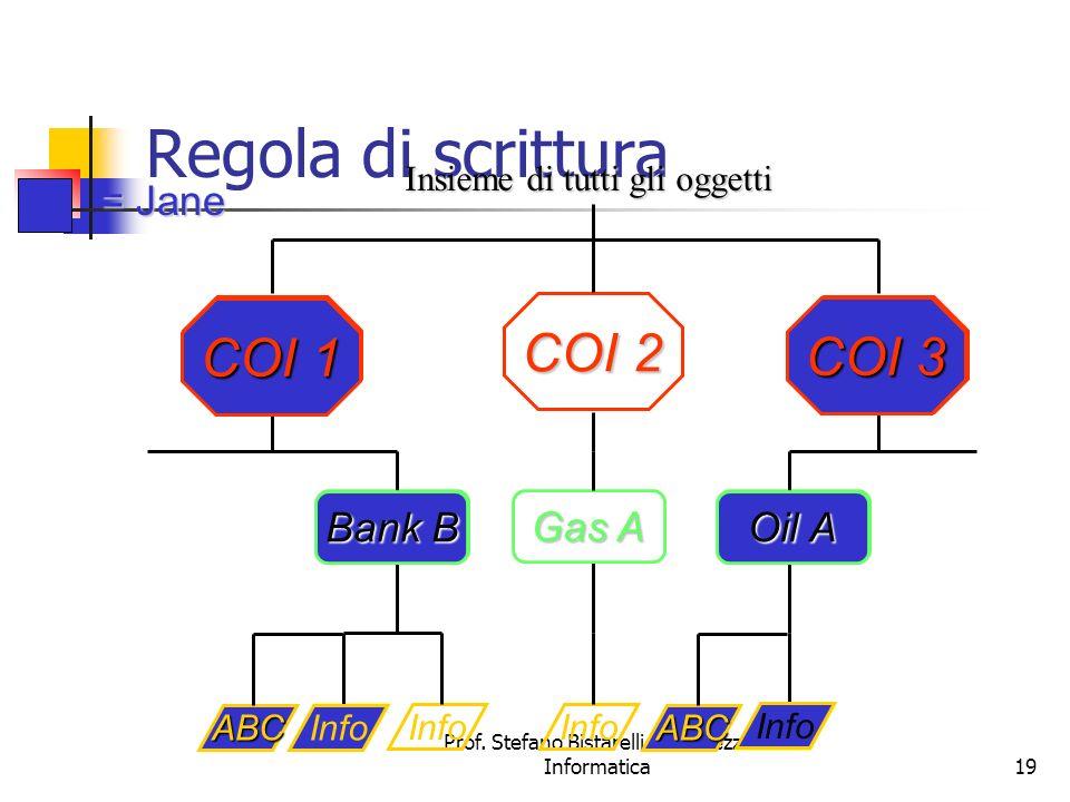 Prof. Stefano Bistarelli - Sicurezza Informatica19 Regola di scrittura Info Gas A Oil A Info Bank B COI 1 COI 2 COI 3 Insieme di tutti gli oggetti = J