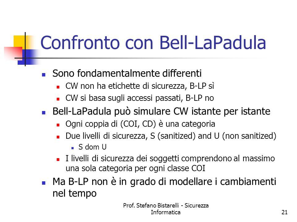 Prof. Stefano Bistarelli - Sicurezza Informatica21 Confronto con Bell-LaPadula Sono fondamentalmente differenti CW non ha etichette di sicurezza, B-LP