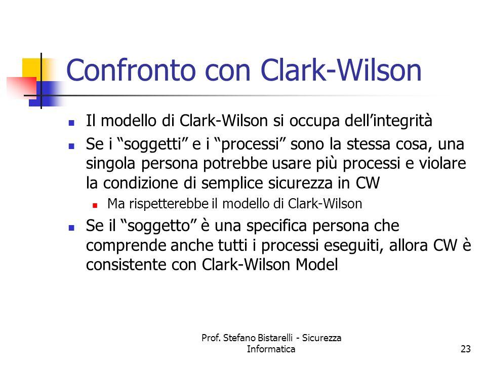 Prof. Stefano Bistarelli - Sicurezza Informatica23 Confronto con Clark-Wilson Il modello di Clark-Wilson si occupa dellintegrità Se i soggetti e i pro