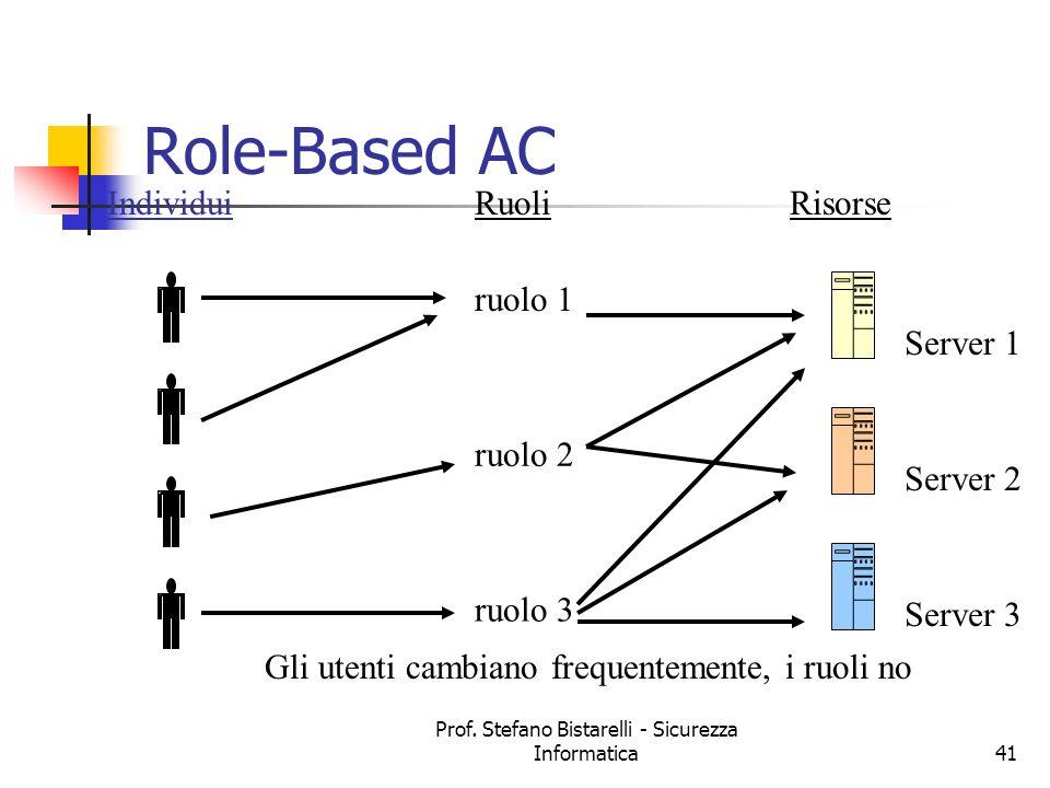 Prof. Stefano Bistarelli - Sicurezza Informatica41 Role-Based AC IndividuiRuoliRisorse ruolo 1 ruolo 2 ruolo 3 Server 1 Server 3 Server 2 Gli utenti c