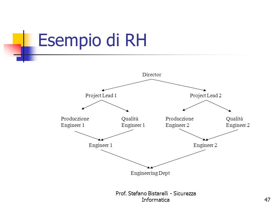 Prof. Stefano Bistarelli - Sicurezza Informatica47 Esempio di RH Produczione Engineer 1 Qualità Engineer 1 Engineering Dept Produczione Engineer 2 Qua