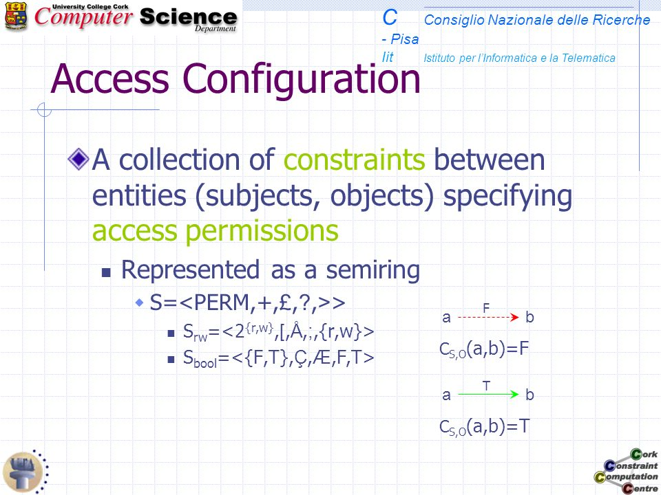 C Consiglio Nazionale delle Ricerche - Pisa Iit Istituto per lInformatica e la Telematica Access Configuration A collection of constraints between entities (subjects, objects) specifying access permissions Represented as a semiring S= > S rw = S bool = ab F C S,O (a,b)=F ab T C S,O (a,b)=T