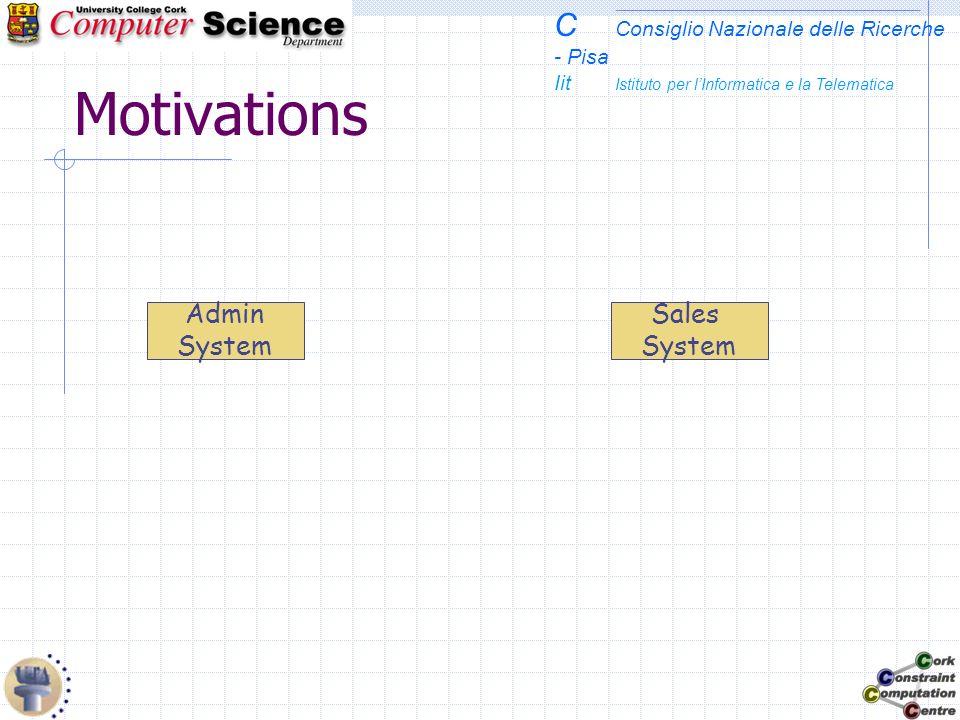 C Consiglio Nazionale delle Ricerche - Pisa Iit Istituto per lInformatica e la Telematica Motivations Admin System Sales System