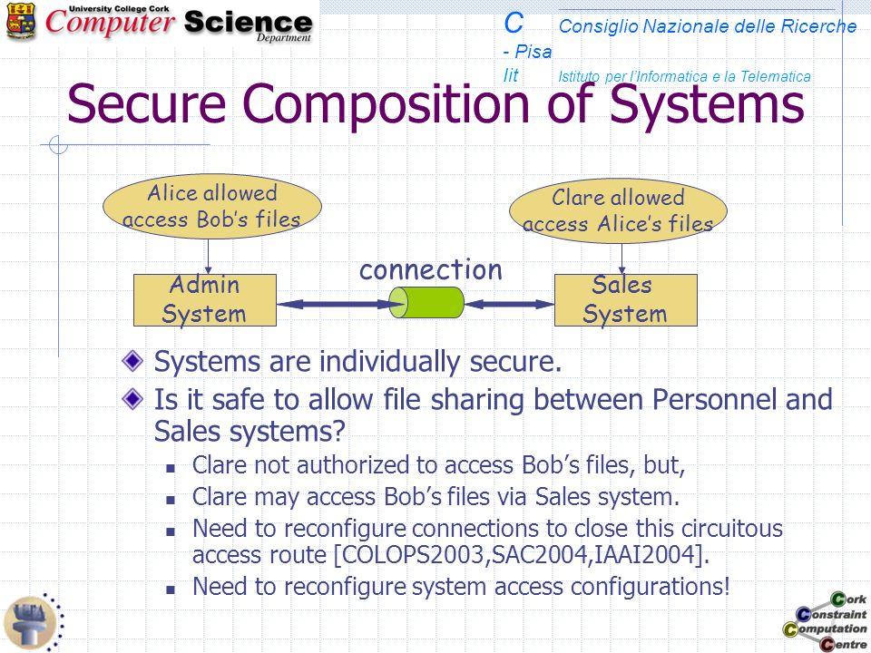C Consiglio Nazionale delle Ricerche - Pisa Iit Istituto per lInformatica e la Telematica Secure Composition of Systems Systems are individually secure.