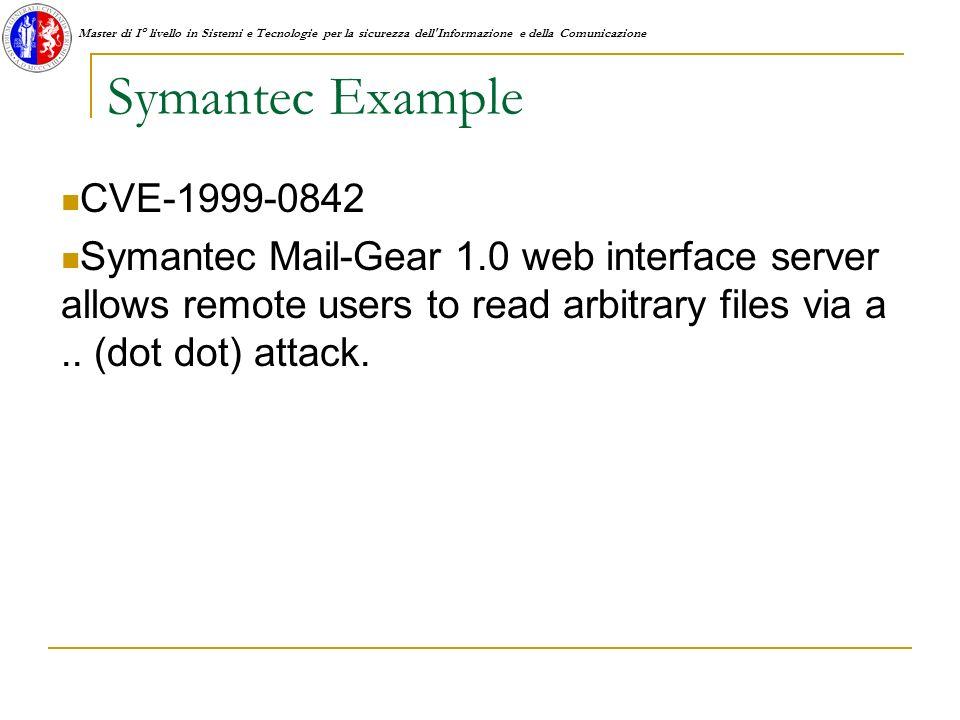Master di I° livello in Sistemi e Tecnologie per la sicurezza dell Informazione e della Comunicazione Symantec Example CVE-1999-0842 Symantec Mail-Gear 1.0 web interface server allows remote users to read arbitrary files via a..
