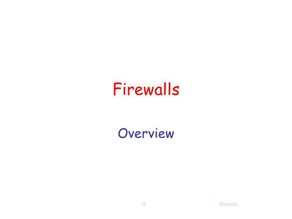Firewalls13 Firewalls Overview