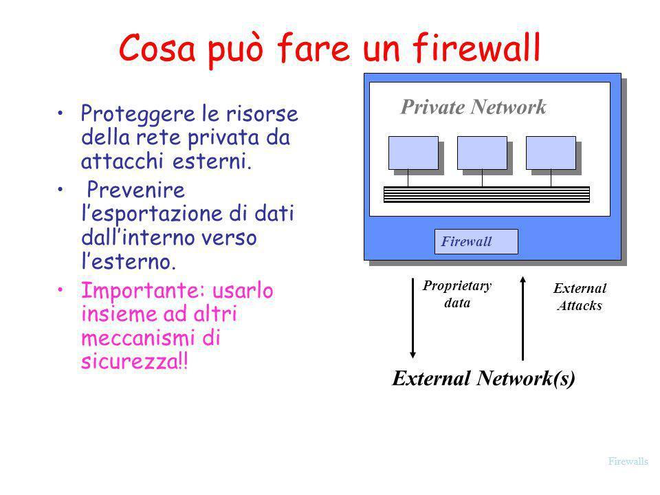 Firewalls Cosa può fare un firewall Proteggere le risorse della rete privata da attacchi esterni. Prevenire lesportazione di dati dallinterno verso le
