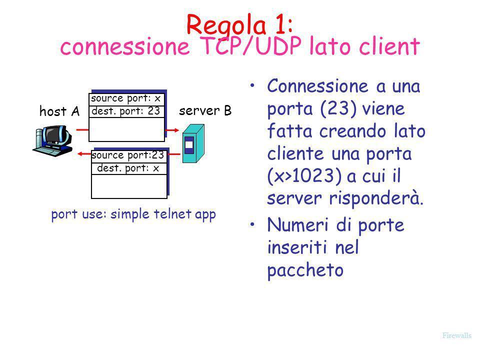 Firewalls Regola 1: connessione TCP/UDP lato client Connessione a una porta (23) viene fatta creando lato cliente una porta (x>1023) a cui il server r