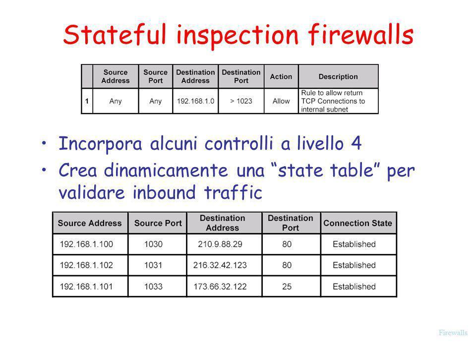 Firewalls Stateful inspection firewalls Incorpora alcuni controlli a livello 4 Crea dinamicamente una state table per validare inbound traffic