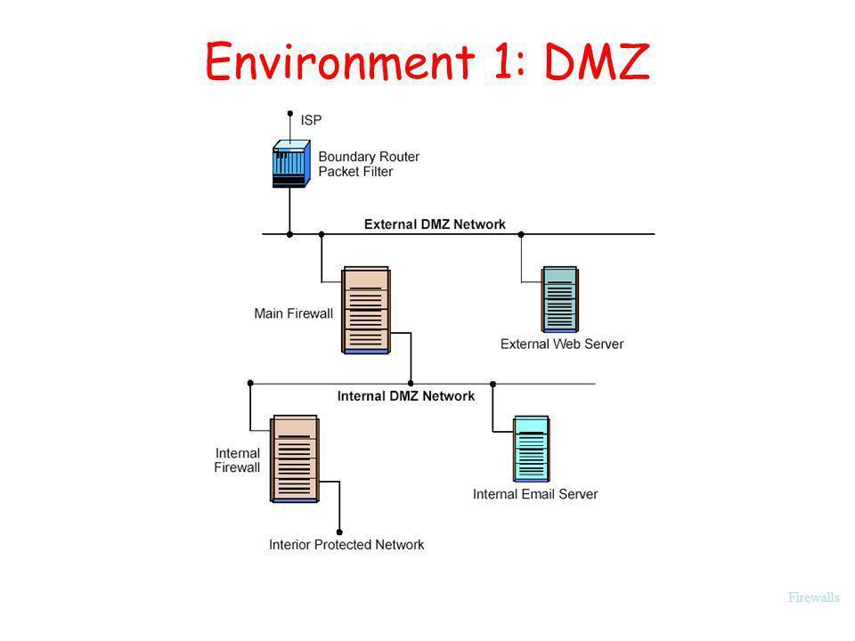 Firewalls Environment 1: DMZ
