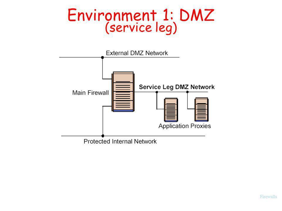 Firewalls Environment 1: DMZ (service leg)