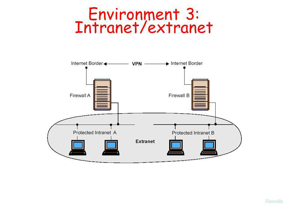 Firewalls Environment 3: Intranet/extranet