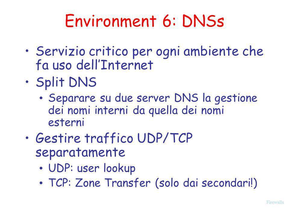 Firewalls Environment 6: DNSs Servizio critico per ogni ambiente che fa uso dellInternet Split DNS Separare su due server DNS la gestione dei nomi int