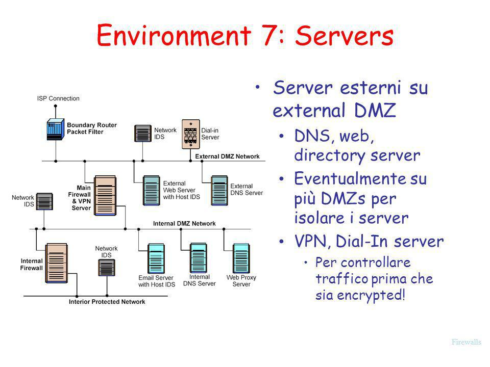 Firewalls Environment 7: Servers Server esterni su external DMZ DNS, web, directory server Eventualmente su più DMZs per isolare i server VPN, Dial-In