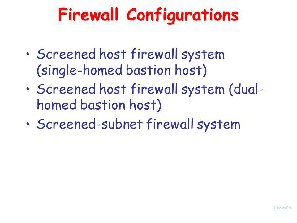 Firewalls Firewall Configurations Screened host firewall system (single-homed bastion host) Screened host firewall system (dual- homed bastion host) S