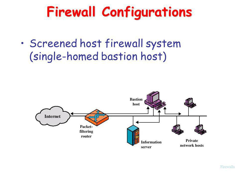 Firewalls Firewall Configurations Screened host firewall system (single-homed bastion host)