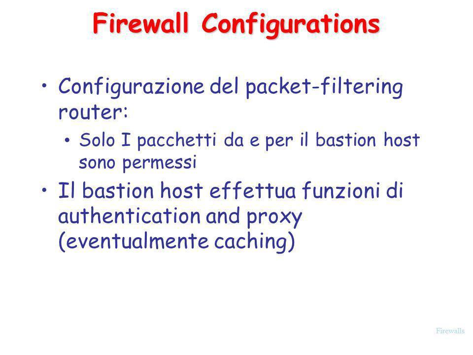 Firewalls Firewall Configurations Configurazione del packet-filtering router: Solo I pacchetti da e per il bastion host sono permessi Il bastion host