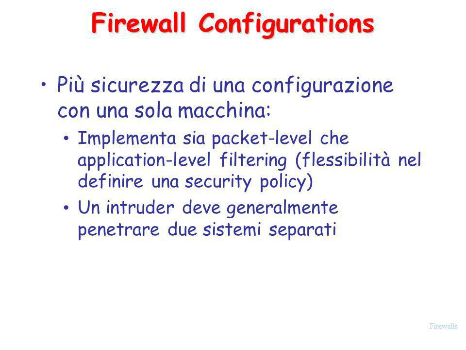 Firewalls Firewall Configurations Più sicurezza di una configurazione con una sola macchina: Implementa sia packet-level che application-level filteri