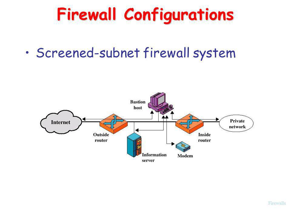 Firewalls Firewall Configurations Screened-subnet firewall system
