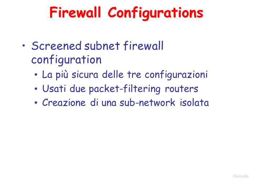 Firewalls Firewall Configurations Screened subnet firewall configuration La più sicura delle tre configurazioni Usati due packet-filtering routers Cre