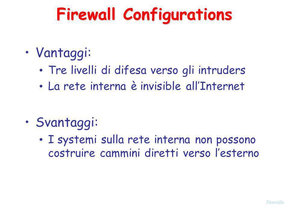 Firewalls Firewall Configurations Vantaggi: Tre livelli di difesa verso gli intruders La rete interna è invisible allInternet Svantaggi: I systemi sul