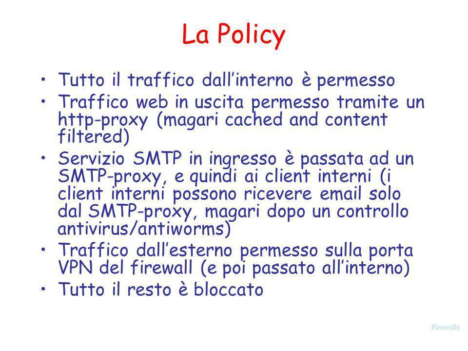 Firewalls La Policy Tutto il traffico dallinterno è permesso Traffico web in uscita permesso tramite un http-proxy (magari cached and content filtered