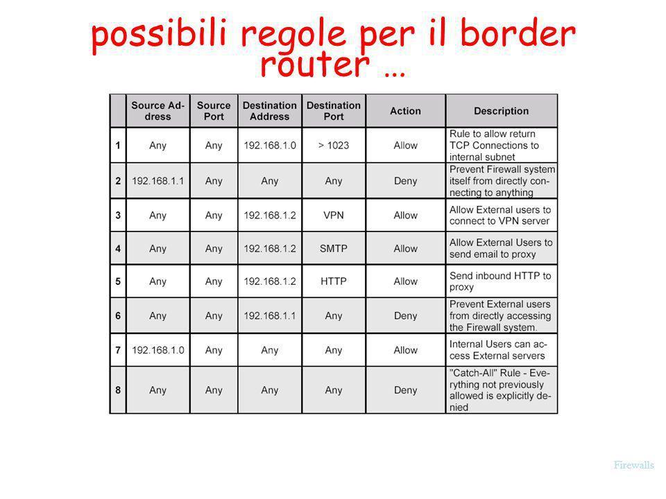 Firewalls possibili regole per il border router …