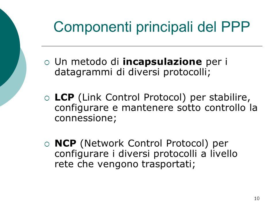 10 Componenti principali del PPP Un metodo di incapsulazione per i datagrammi di diversi protocolli; LCP (Link Control Protocol) per stabilire, config