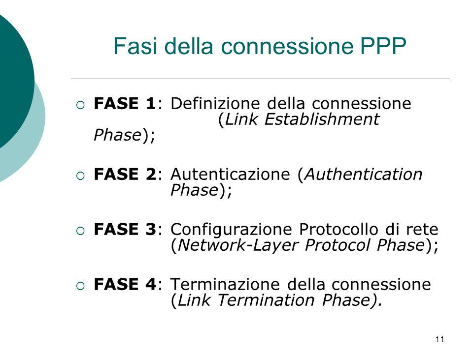 11 Fasi della connessione PPP FASE 1: Definizione della connessione (Link Establishment Phase); FASE 2: Autenticazione (Authentication Phase); FASE 3: Configurazione Protocollo di rete (Network-Layer Protocol Phase); FASE 4: Terminazione della connessione (Link Termination Phase).