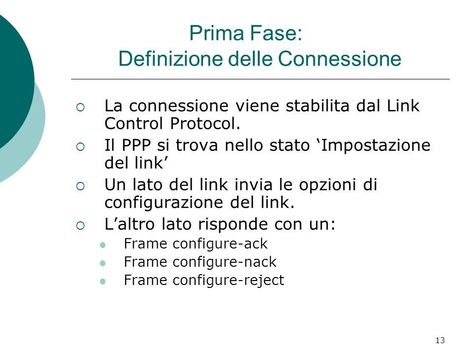 13 Prima Fase: Definizione delle Connessione La connessione viene stabilita dal Link Control Protocol. Il PPP si trova nello stato Impostazione del li
