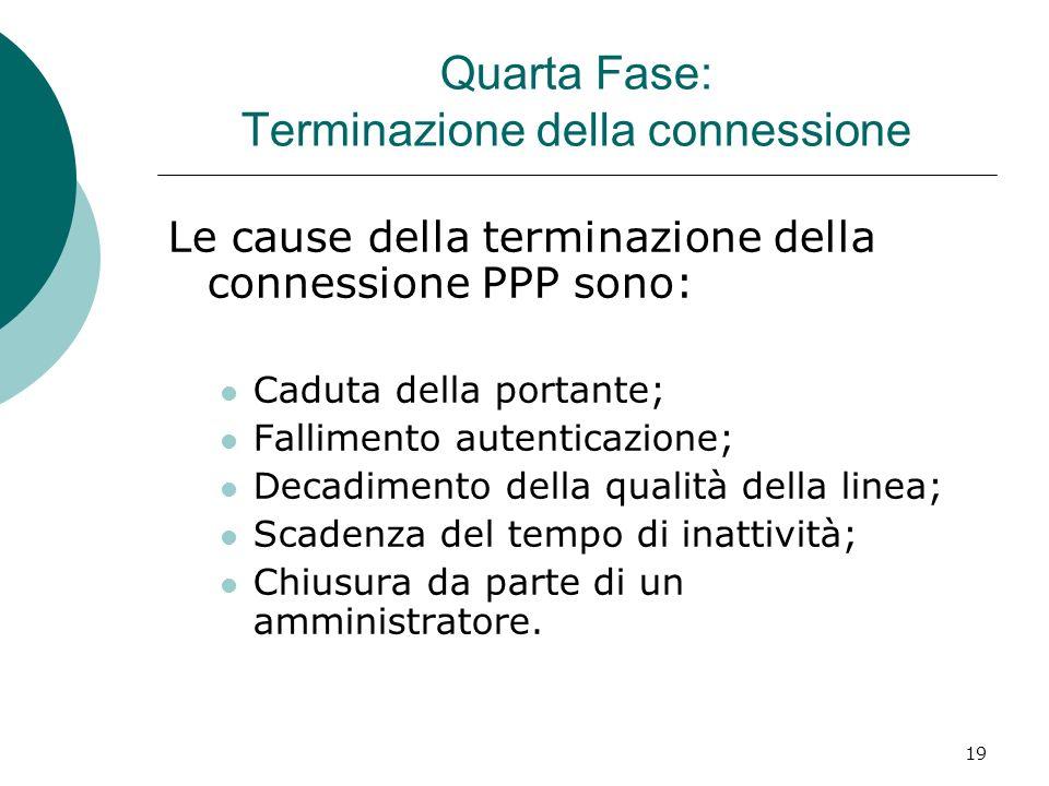 19 Quarta Fase: Terminazione della connessione Le cause della terminazione della connessione PPP sono: Caduta della portante; Fallimento autenticazion