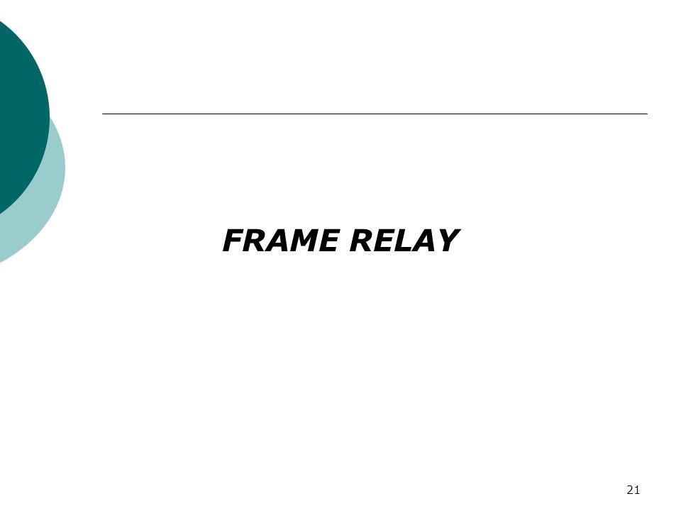 21 FRAME RELAY