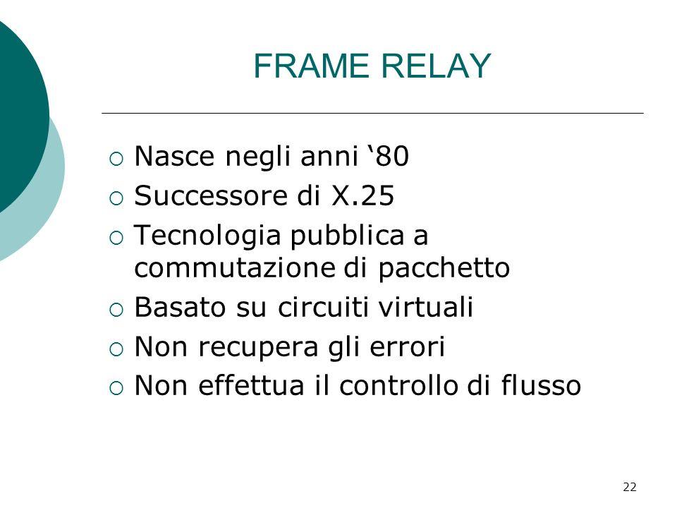 22 FRAME RELAY Nasce negli anni 80 Successore di X.25 Tecnologia pubblica a commutazione di pacchetto Basato su circuiti virtuali Non recupera gli errori Non effettua il controllo di flusso