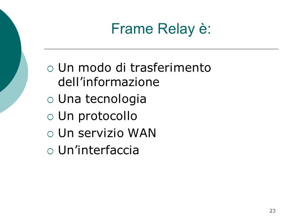 23 Frame Relay è: Un modo di trasferimento dellinformazione Una tecnologia Un protocollo Un servizio WAN Uninterfaccia