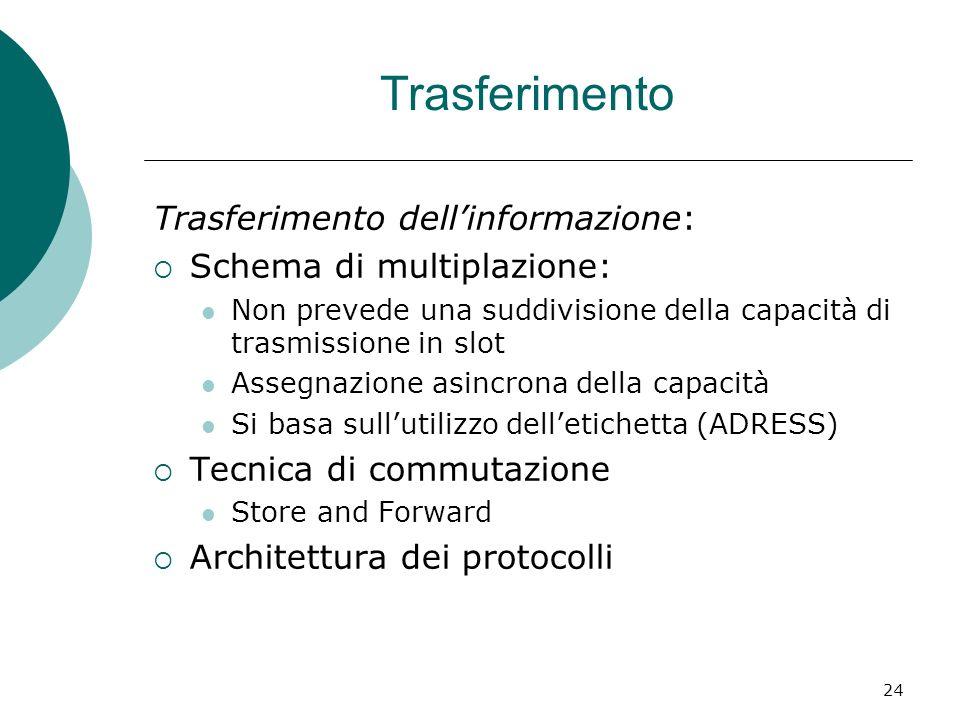 24 Trasferimento Trasferimento dellinformazione: Schema di multiplazione: Non prevede una suddivisione della capacità di trasmissione in slot Assegnaz