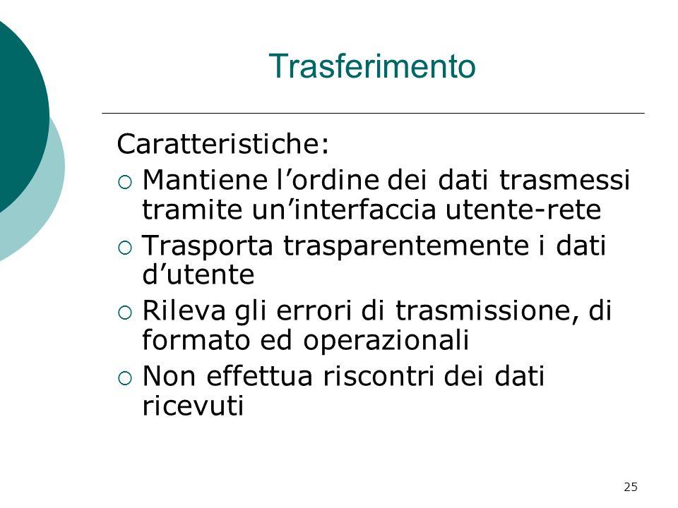 25 Trasferimento Caratteristiche: Mantiene lordine dei dati trasmessi tramite uninterfaccia utente-rete Trasporta trasparentemente i dati dutente Rile