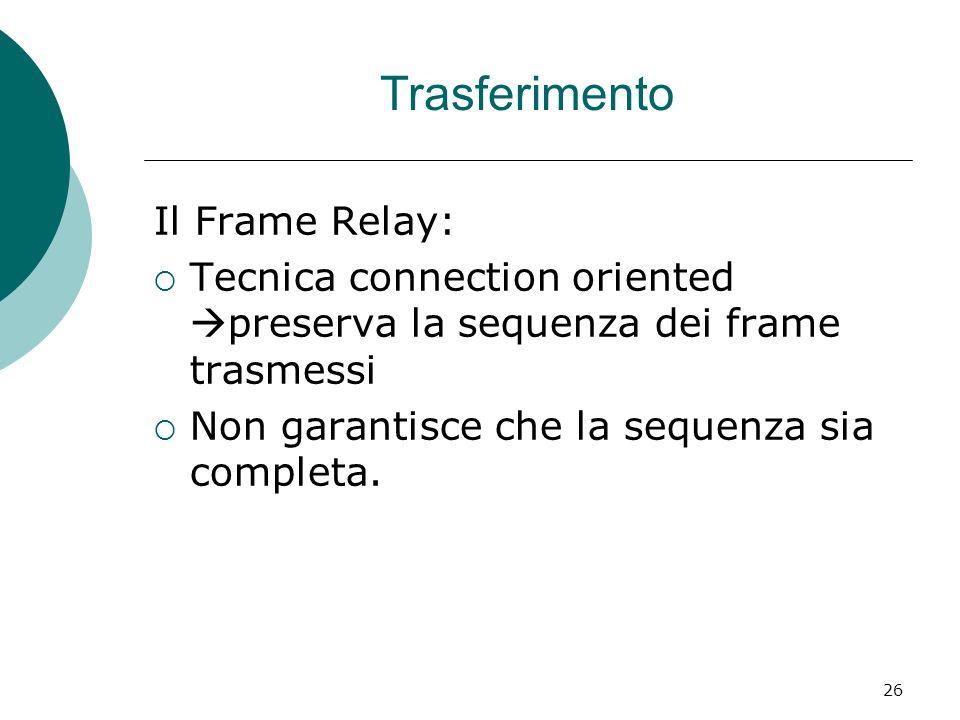 26 Trasferimento Il Frame Relay: Tecnica connection oriented preserva la sequenza dei frame trasmessi Non garantisce che la sequenza sia completa.
